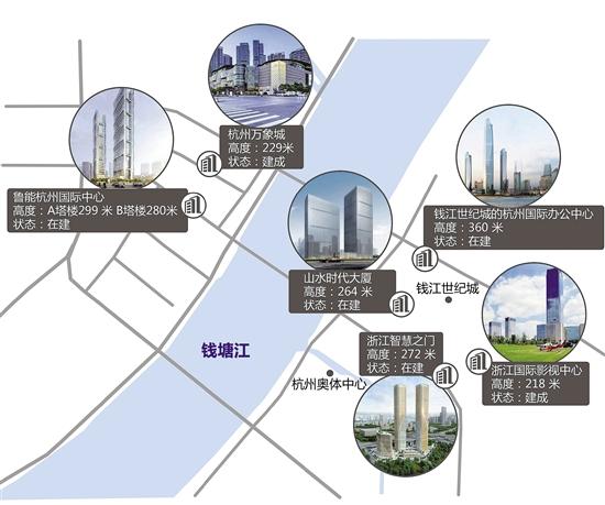 """272米高的杭城新地标植入""""智慧细胞"""""""