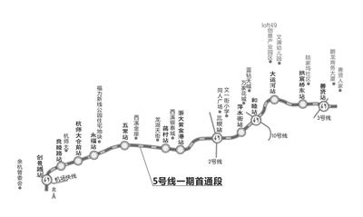 杭州地铁5号线首通段本月开通
