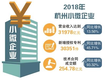 """杭州""""双创示范""""绩效评价位居全国第一"""
