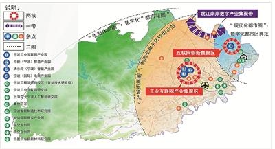 """宁波海曙区抢占""""246""""万千亿级产业集群新高地"""