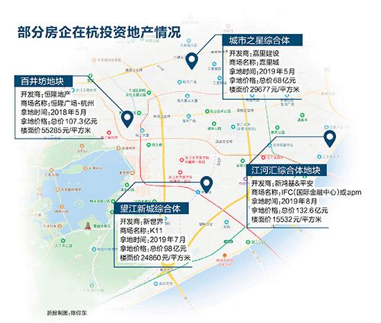商业地产开发商为何近来突然加码杭州?