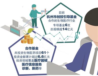 杭州市创业投资引导基金斩获两大奖项